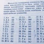 Казахстанский алфавит решено перевести на латиницу